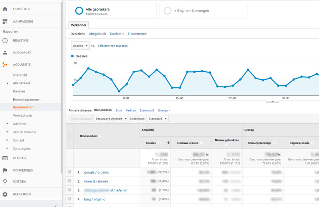 Google analytics acquisitie