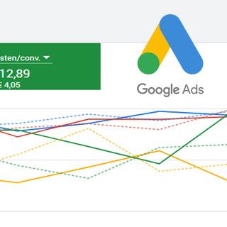 Advertenties optimaliseren